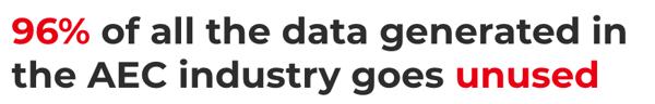 96% of AEC data goes unused
