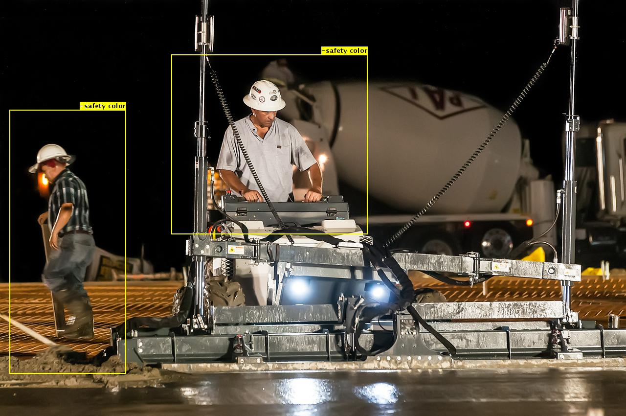 The Newmetrix AI engine, VINNIE, detects people missing safety vests